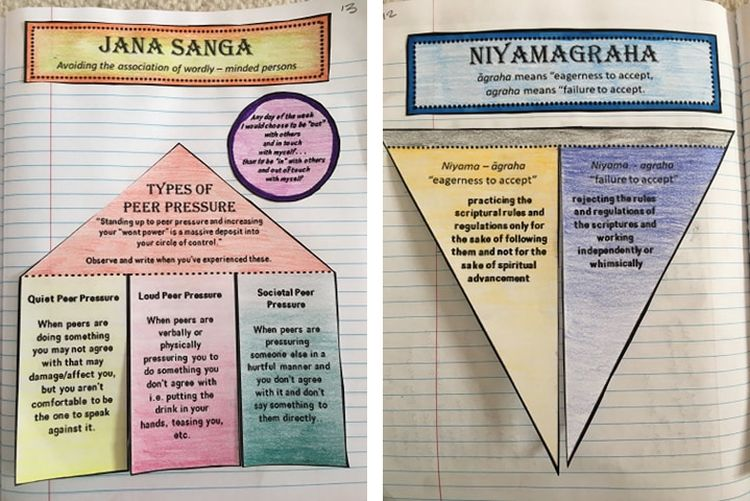 diagrams on jana sanga